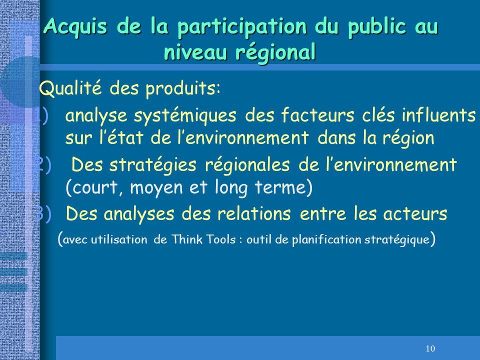 10 Acquis de la participation du public au niveau régional Qualité des produits: 1)analyse systémiques des facteurs clés influents sur létat de lenvir