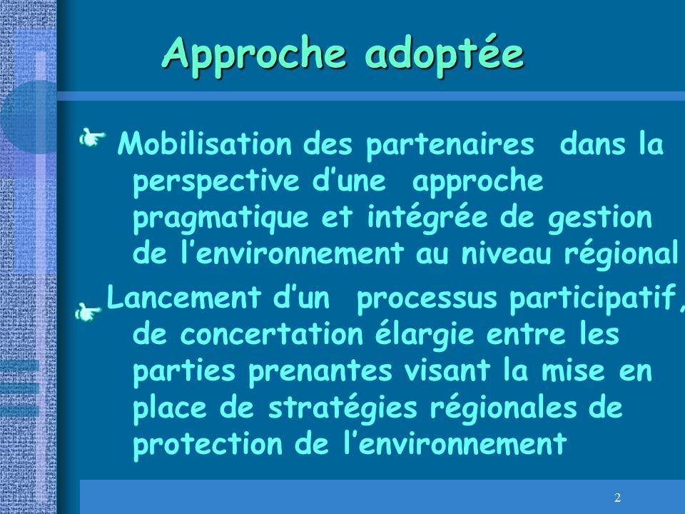 3 Approche adoptée (suite 1) Organisation dateliers régionaux et locaux avec utilisation doutils de planification stratégique (Think Tools) Participation de la société civile et des médias au processus Adoption des stratégies par les conseils régionaux des gouvernorats, organes décisionnels au niveau régional