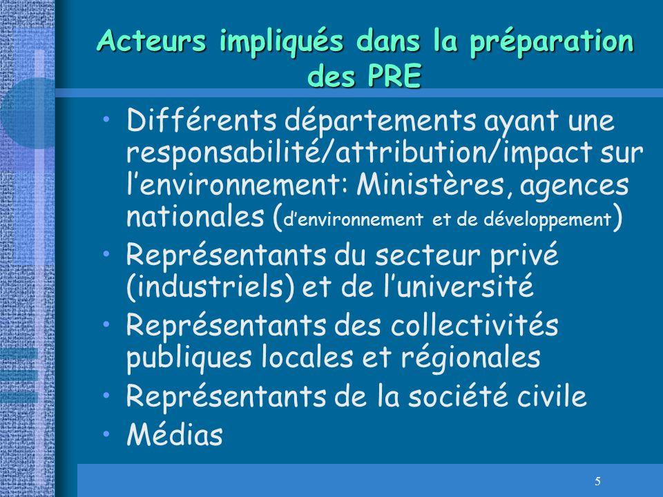 5 Différents départements ayant une responsabilité/attribution/impact sur lenvironnement: Ministères, agences nationales ( denvironnement et de dévelo