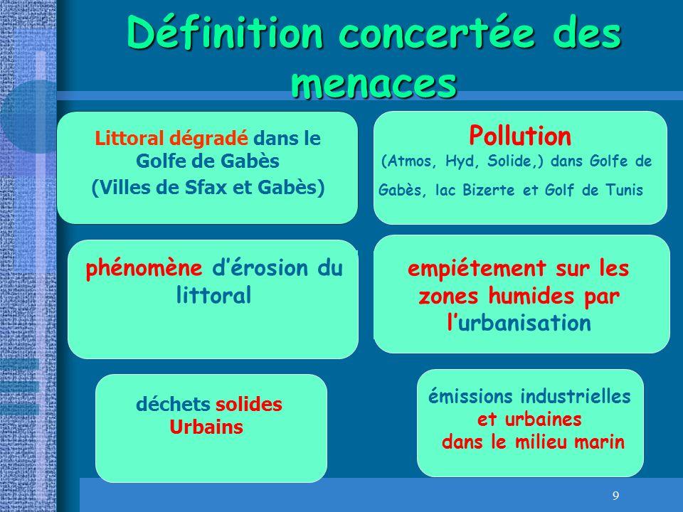 9 Définition concertée des menaces émissions industrielles et urbaines dans le milieu marin déchets solides Urbains Pollution (Atmos, Hyd, Solide,) da