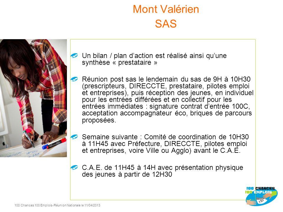 100 Chances 100 Emplois 108 -Réunion Nationale le 11/04/2013 Pré sas de 2H la semaine précédant le sas (pilotes entreprises et emploi, prestataire éve