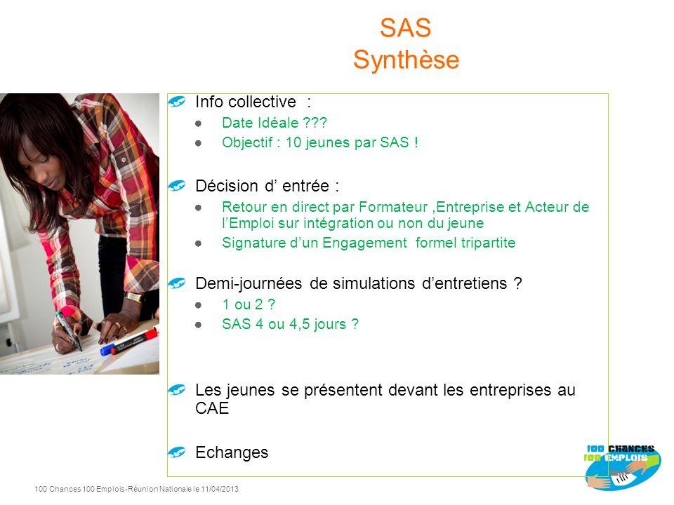 Synthèse SAS