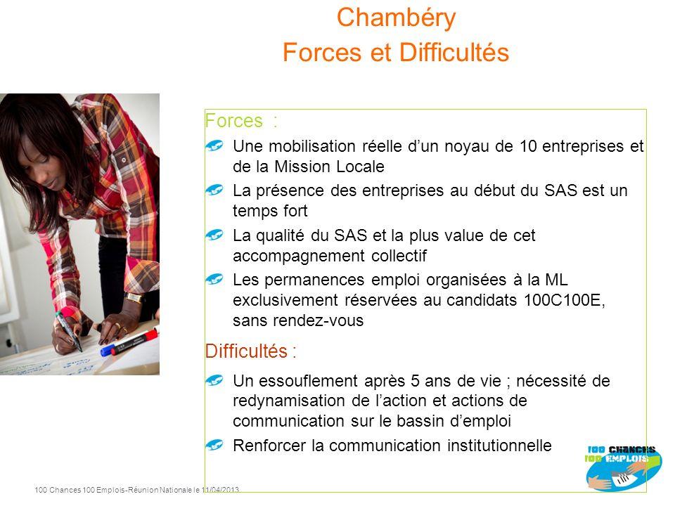 100 Chances 100 Emplois 20 -Réunion Nationale le 11/04/2013 Chambéry 2010 2011 2012 Entrées Sorties positives 2011 31 36 2012 21 20 2010 36 19