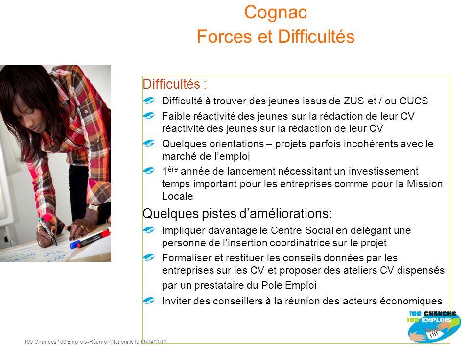 100 Chances 100 Emplois 25 -Réunion Nationale le 11/04/2013 Forces : Tissu économique dynamique Forte fidélisation des entreprises partenaires et de n