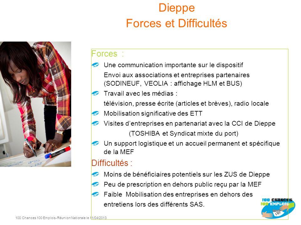 100 Chances 100 Emplois 29 -Réunion Nationale le 11/04/2013 Dieppe 2010 2011 2012 Entrées Sorties positives 2011 17 12 2012 20 10 2010 19 13