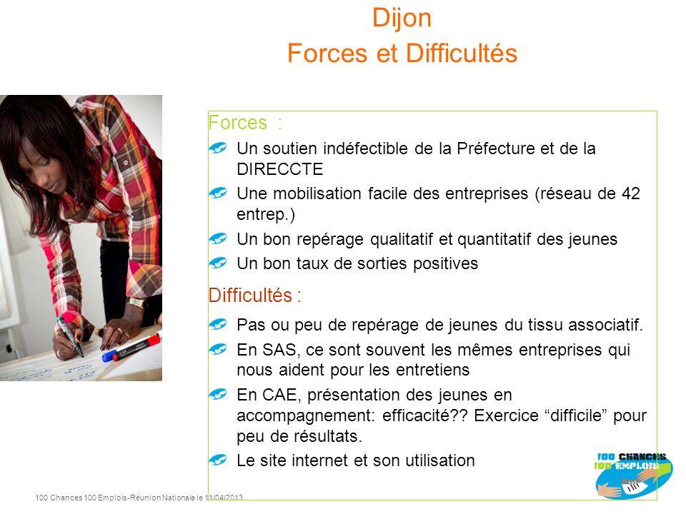100 Chances 100 Emplois 33 -Réunion Nationale le 11/04/2013 Dijon 2011 2012 Entrées Sorties positives 2011 6 0 2012 37 14