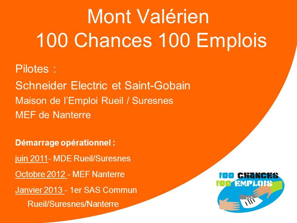 100 Chances 100 Emplois 48 -Réunion Nationale le 11/04/2013 Forces : Le réseau dentreprises le plus petit de France, dans un désert économique, mais a