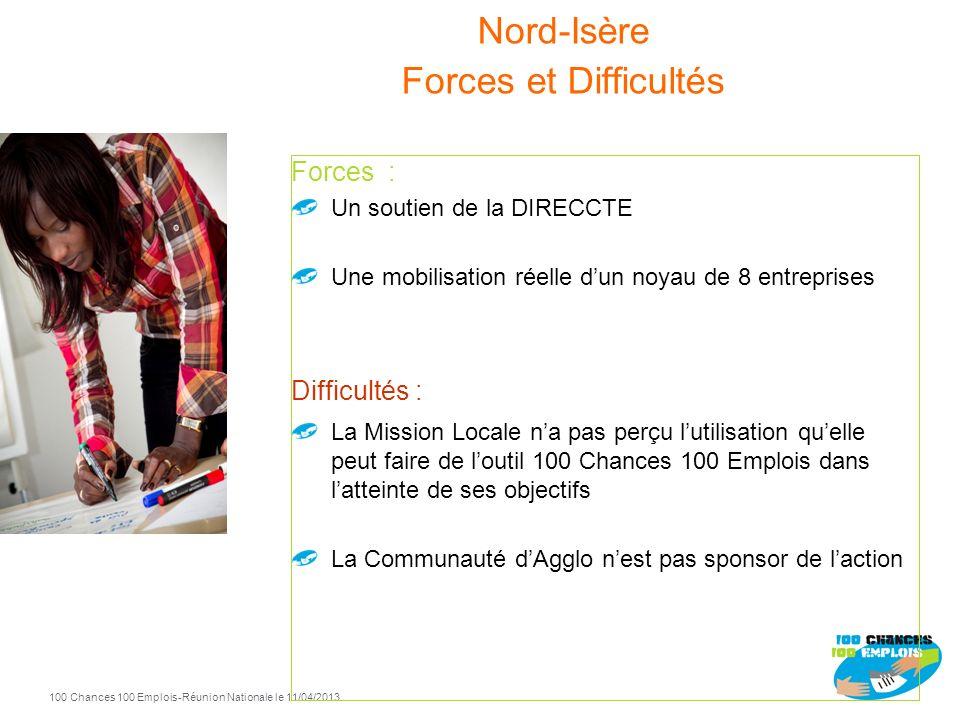 100 Chances 100 Emplois 64 -Réunion Nationale le 11/04/2013 Nord-Isère 2012 Entrées Sorties positives 2012 25 8