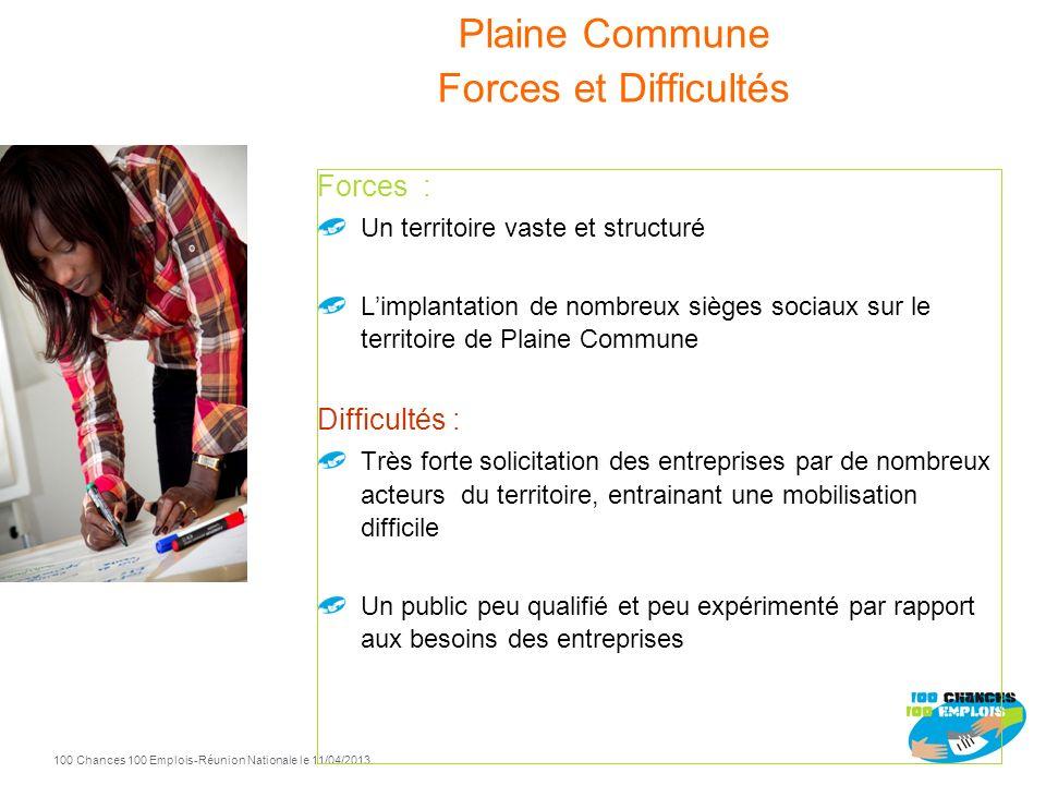 100 Chances 100 Emplois 68 -Réunion Nationale le 11/04/2013 Bord Plaine Commune 2011 2012 Entrées Sorties positives 2011 26 18 2012 22 17