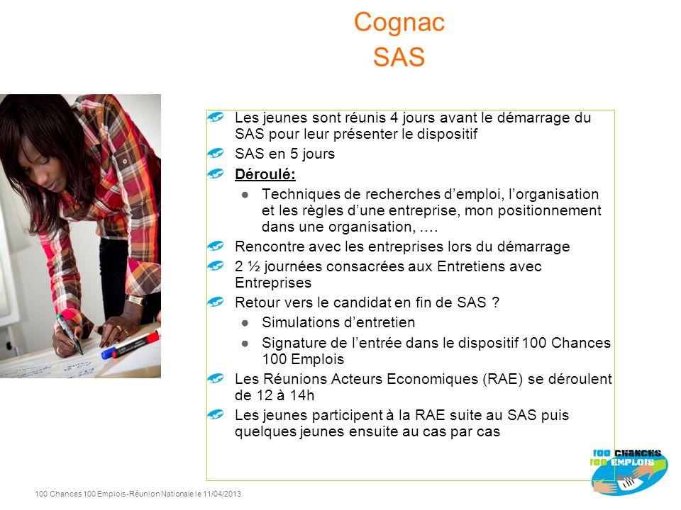 Spécificités SAS Cognac