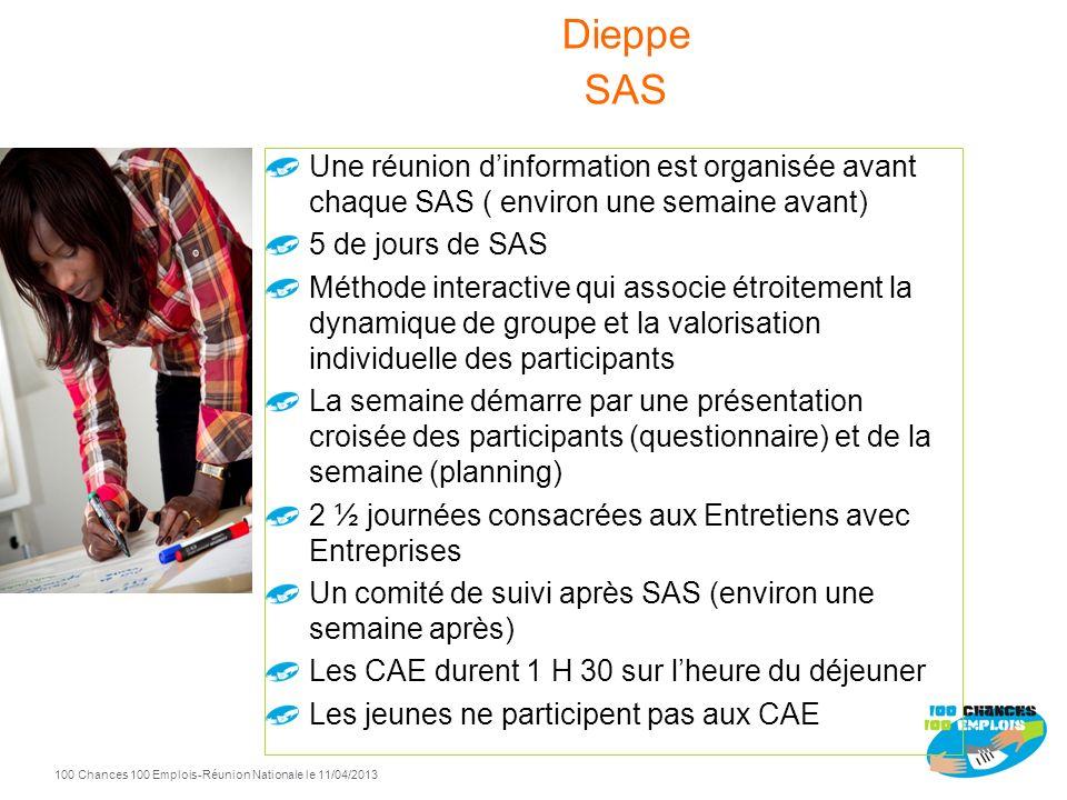 Souply Cordelette Marie-Jeanne Dieppe