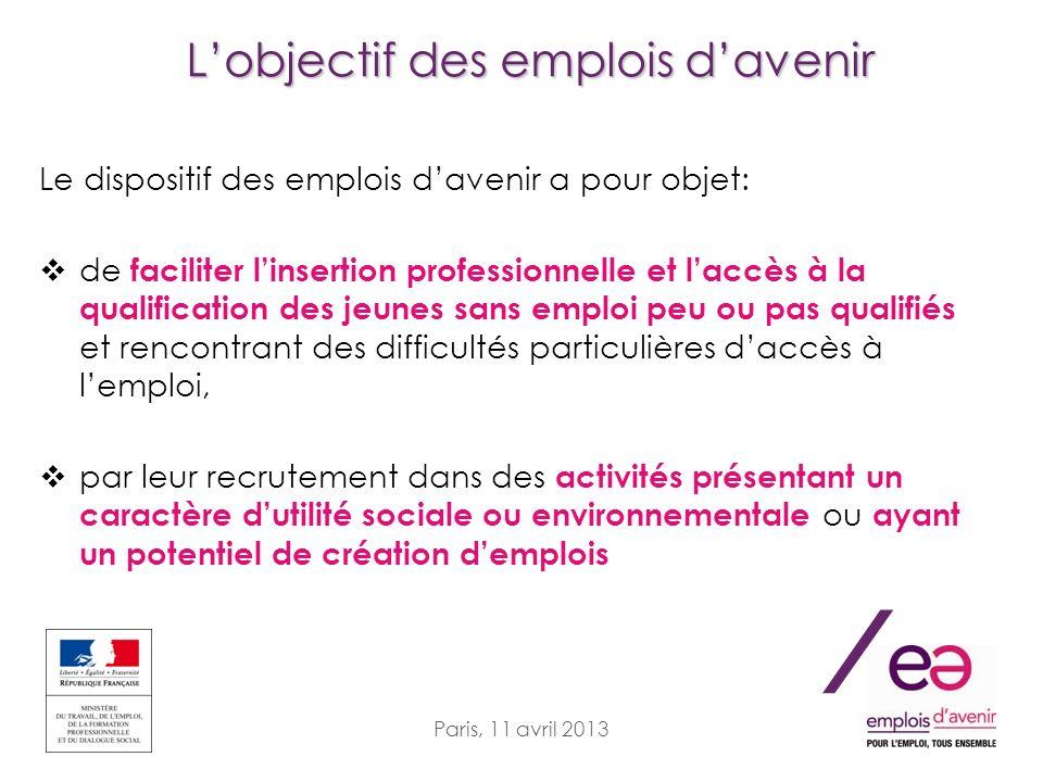 / Paris, 11 avril 2013 Le dispositif des emplois davenir a pour objet: de faciliter linsertion professionnelle et laccès à la qualification des jeunes