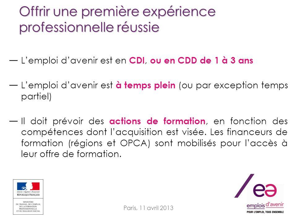 / Paris, 11 avril 2013 Offrir une première expérience professionnelle réussie Lemploi davenir est en CDI, ou en CDD de 1 à 3 ans Lemploi davenir est à