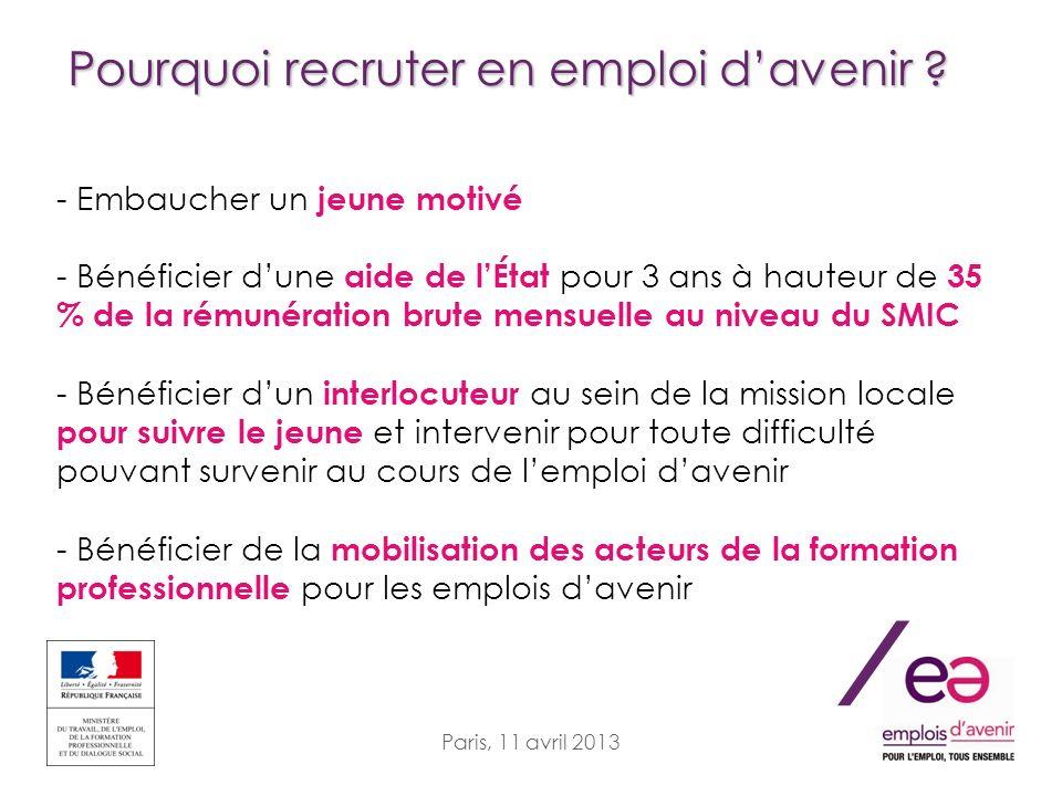 / Paris, 11 avril 2013 Pourquoi recruter en emploi davenir ? - Embaucher un jeune motivé - Bénéficier dune aide de lÉtat pour 3 ans à hauteur de 35 %