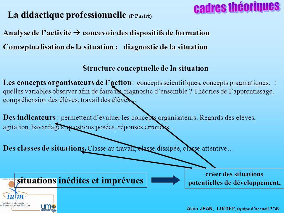 La didactique professionnelle (P Pastré) Conceptualisation de la situation : diagnostic de la situation Structure conceptuelle de la situation Les con