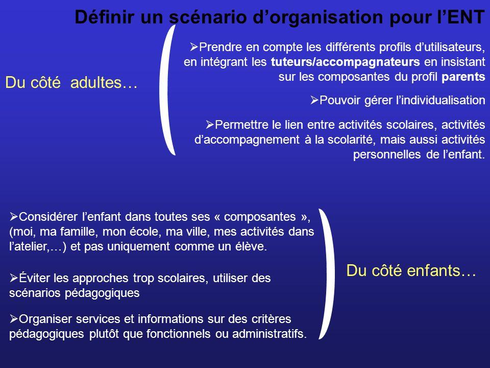 Définir un scénario dorganisation pour lENT Pouvoir gérer lindividualisation Permettre le lien entre activités scolaires, activités daccompagnement à