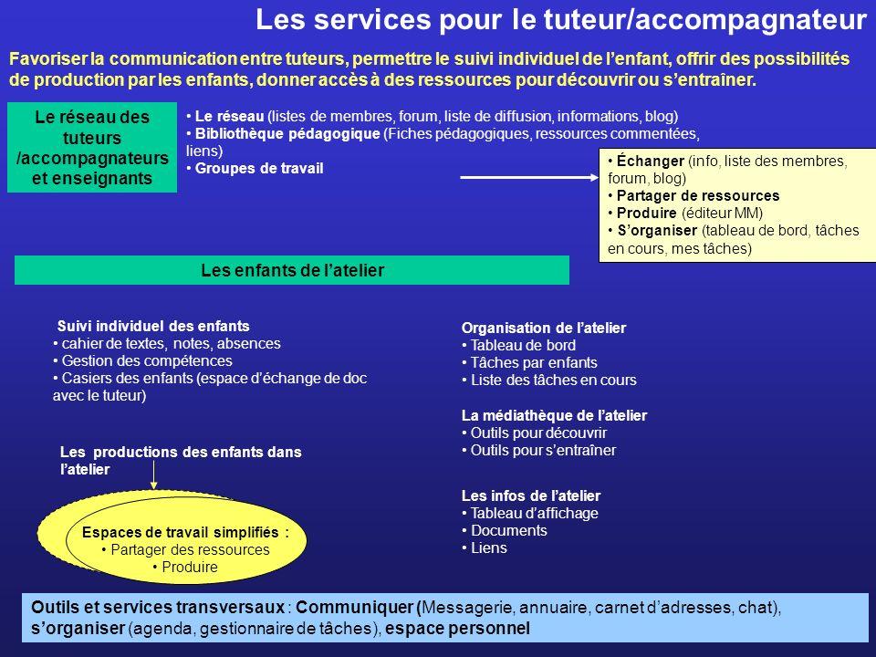 Les services pour le tuteur/accompagnateur Le réseau (listes de membres, forum, liste de diffusion, informations, blog) Bibliothèque pédagogique (Fich