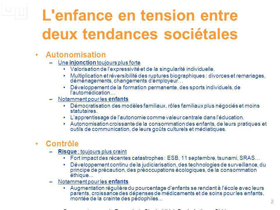 3 Partie 1 La perception sociale du risque internet –Sur quoi portent les recherches.