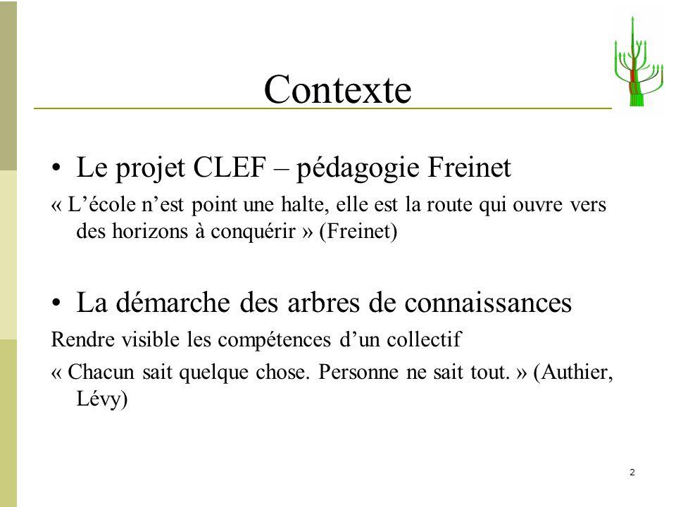 2 Contexte Le projet CLEF – pédagogie Freinet « Lécole nest point une halte, elle est la route qui ouvre vers des horizons à conquérir » (Freinet) La