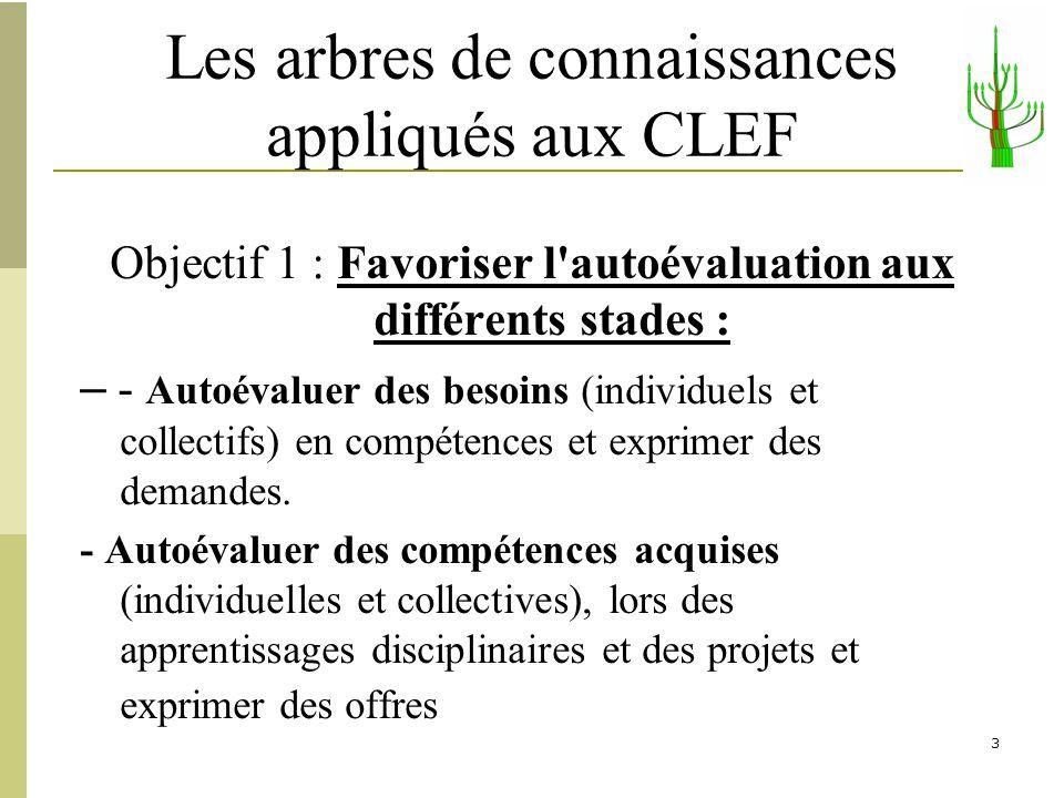 3 Les arbres de connaissances appliqués aux CLEF Objectif 1 : Favoriser l'autoévaluation aux différents stades : – - Autoévaluer des besoins (individu