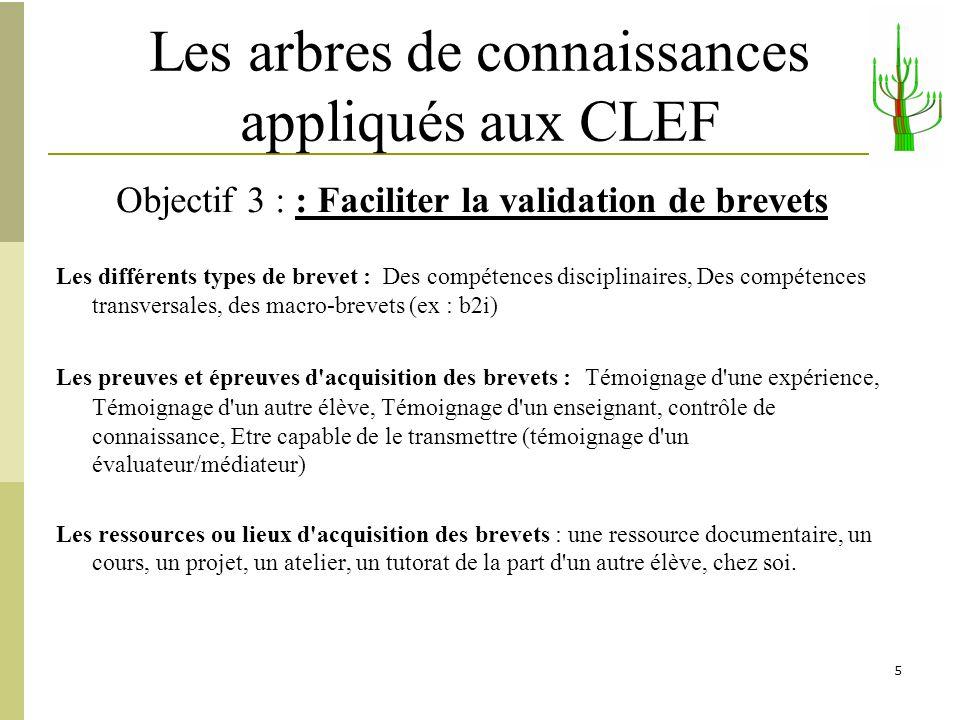 5 Les arbres de connaissances appliqués aux CLEF Objectif 3 : : Faciliter la validation de brevets Les différents types de brevet : Des compétences di