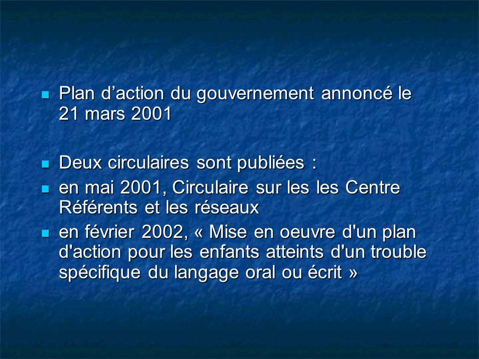 Plan daction du gouvernement annoncé le 21 mars 2001 Plan daction du gouvernement annoncé le 21 mars 2001 Deux circulaires sont publiées : Deux circul