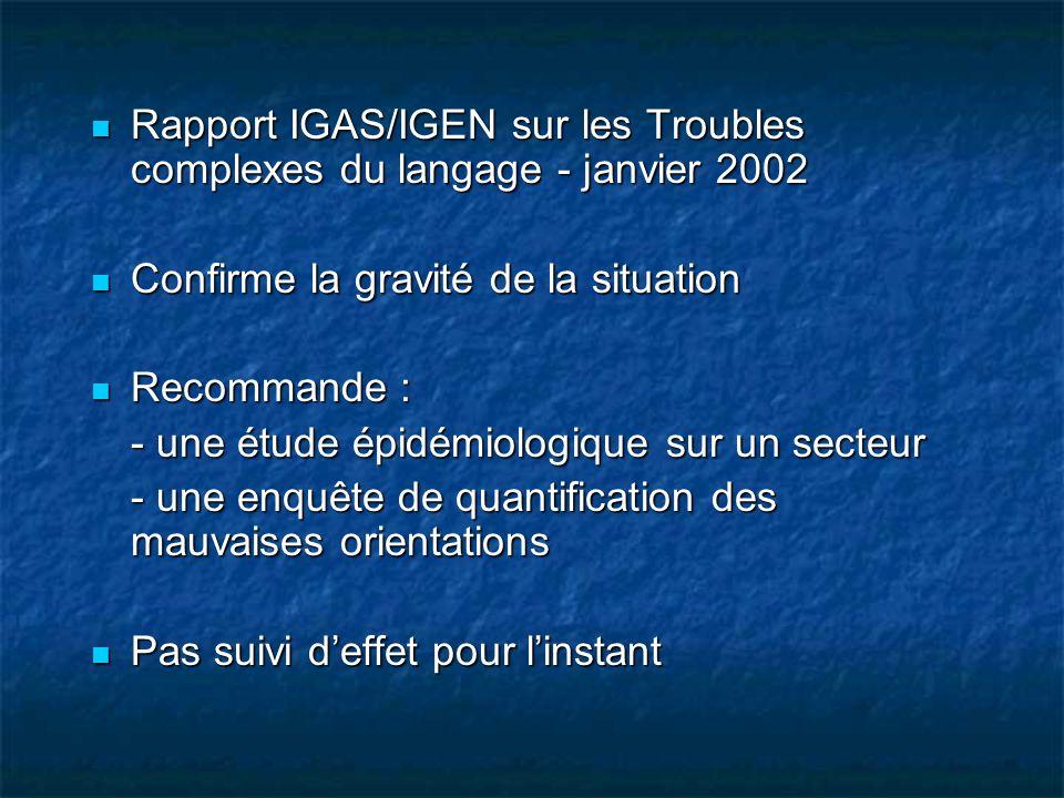 Rapport IGAS/IGEN sur les Troubles complexes du langage - janvier 2002 Rapport IGAS/IGEN sur les Troubles complexes du langage - janvier 2002 Confirme