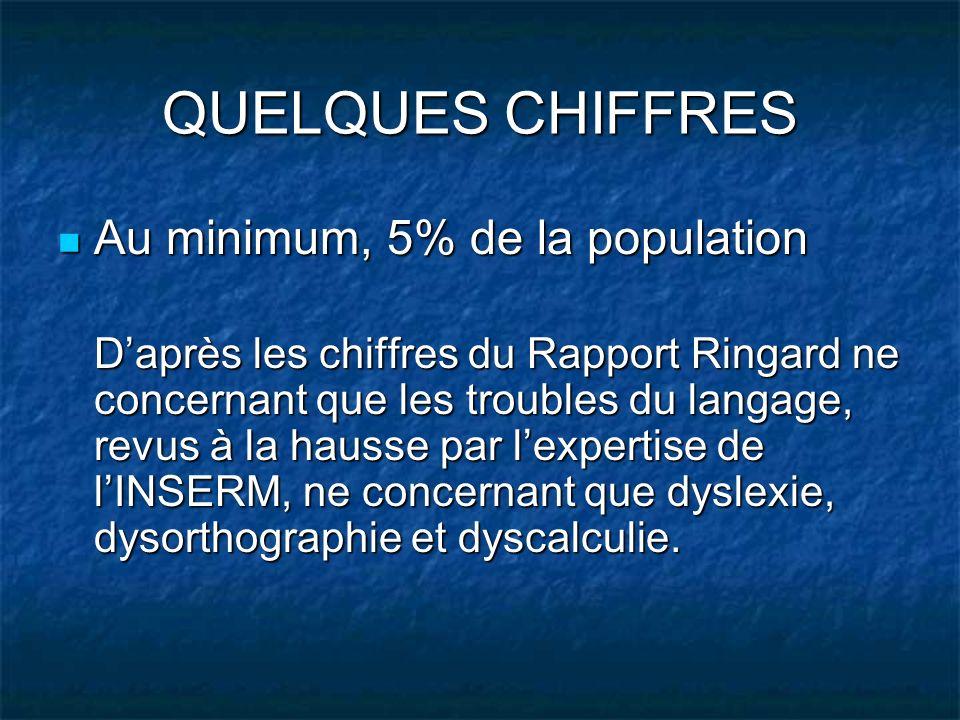 QUELQUES CHIFFRES Au minimum, 5% de la population Au minimum, 5% de la population Daprès les chiffres du Rapport Ringard ne concernant que les trouble