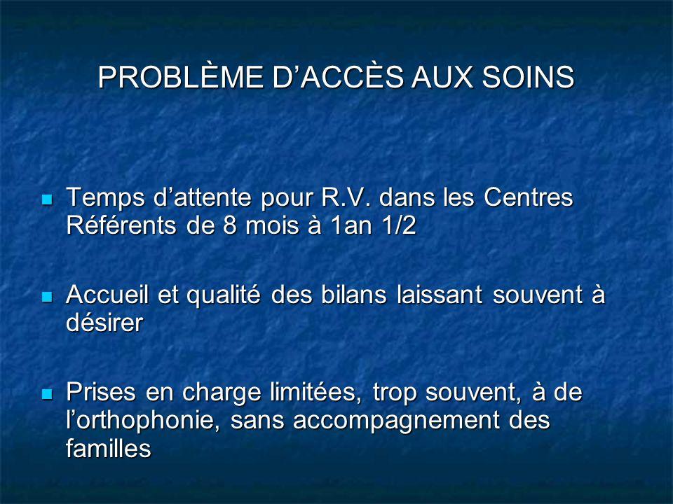 PROBLÈME DACCÈS AUX SOINS Temps dattente pour R.V. dans les Centres Référents de 8 mois à 1an 1/2 Temps dattente pour R.V. dans les Centres Référents