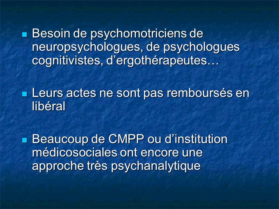 Besoin de psychomotriciens de neuropsychologues, de psychologues cognitivistes, dergothérapeutes… Besoin de psychomotriciens de neuropsychologues, de