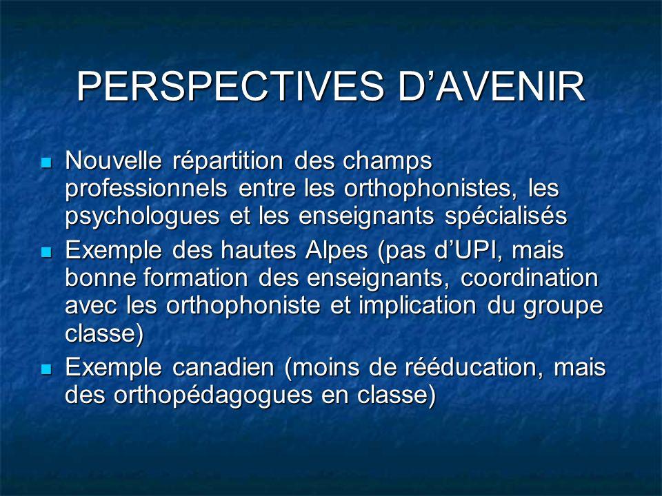 PERSPECTIVES DAVENIR Nouvelle répartition des champs professionnels entre les orthophonistes, les psychologues et les enseignants spécialisés Nouvelle