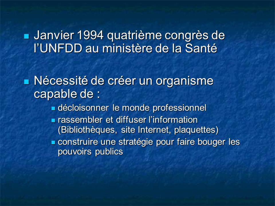 Janvier 1994 quatrième congrès de lUNFDD au ministère de la Santé Janvier 1994 quatrième congrès de lUNFDD au ministère de la Santé Nécessité de créer