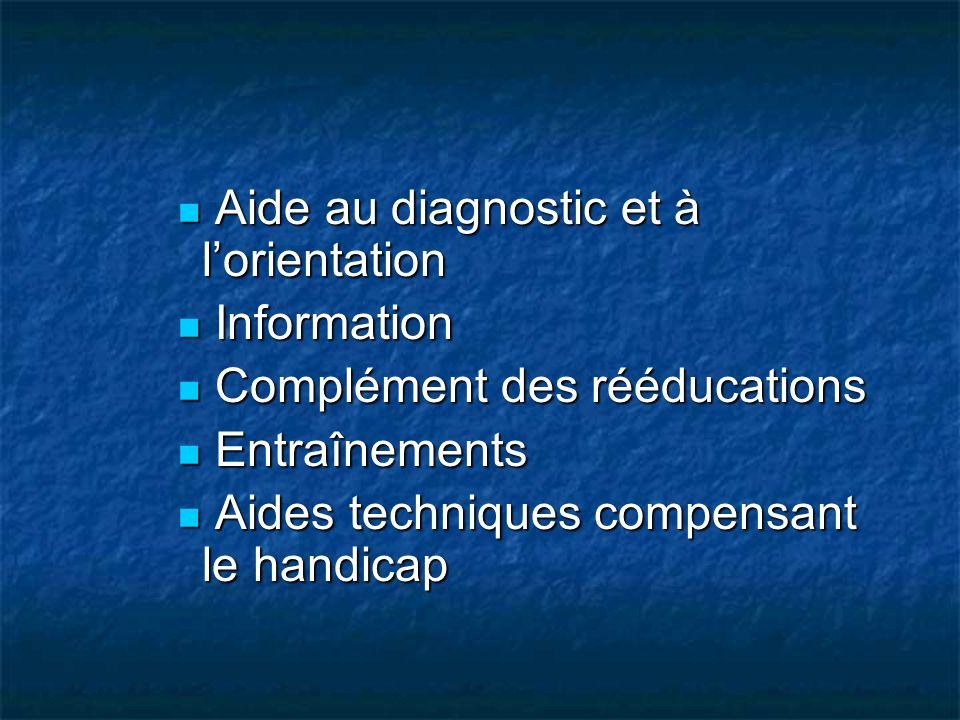 Aide au diagnostic et à lorientation Aide au diagnostic et à lorientation Information Information Complément des rééducations Complément des rééducati