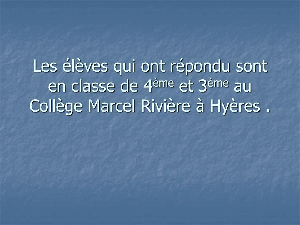 Les élèves qui ont répondu sont en classe de 4 ème et 3 ème au Collège Marcel Rivière à Hyères.