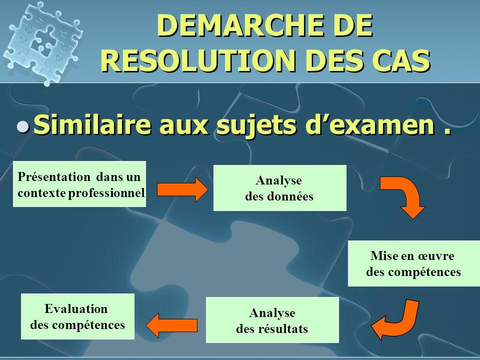 DEMARCHE DE RESOLUTION DES CAS Sintégrer dans un contexte professionnel. Contexte