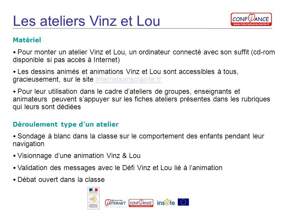 Matériel Pour monter un atelier Vinz et Lou, un ordinateur connecté avec son suffit (cd-rom disponible si pas accès à Internet) Les dessins animés et