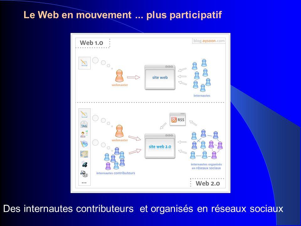 Le Web en mouvement... plus participatif Des internautes contributeurs et organisés en réseaux sociaux