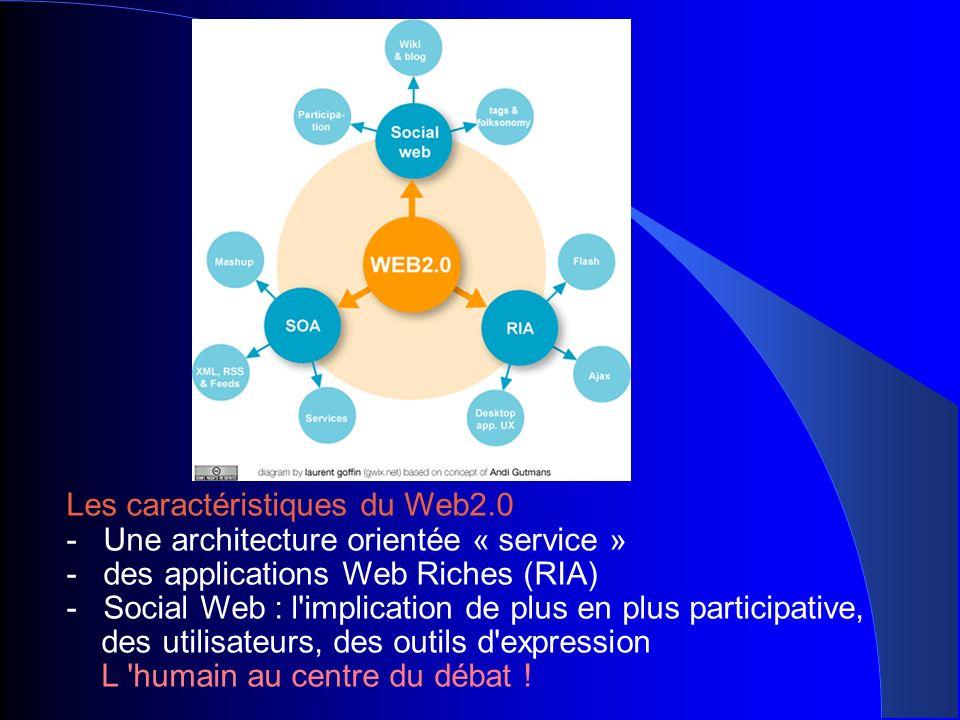 Les caractéristiques du Web2.0 - Une architecture orientée « service » - des applications Web Riches (RIA) - Social Web : l implication de plus en plus participative, des utilisateurs, des outils d expression L humain au centre du débat !