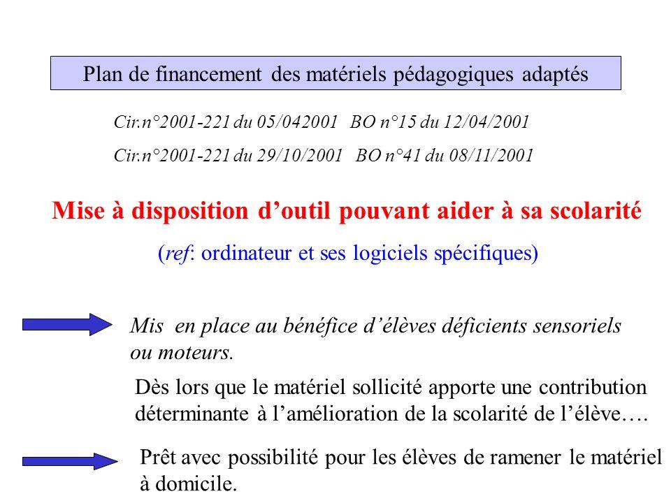 Outil de compensation MDPH C D A Si validationPrêt par Inspection Académique Bilan pluridisciplinaire Reconnaissance guide barême Cohérence PPS Dossier
