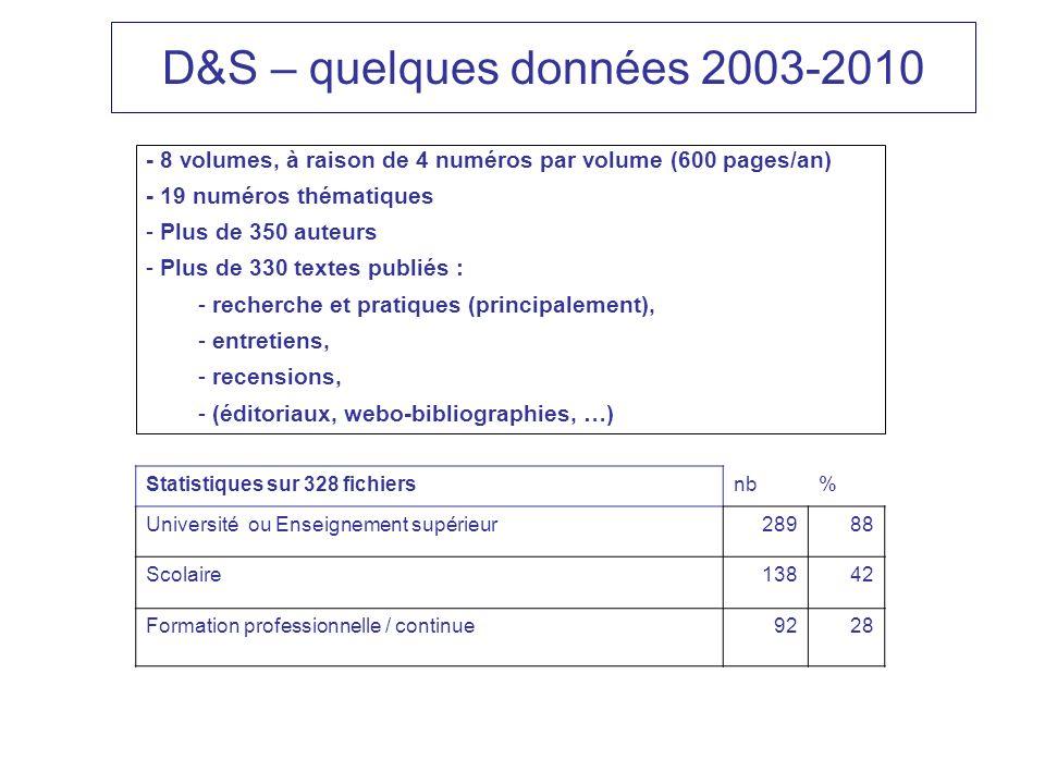D&S – quelques données 2003-2010 - 8 volumes, à raison de 4 numéros par volume (600 pages/an) - 19 numéros thématiques - Plus de 350 auteurs - Plus de