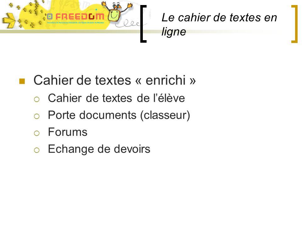 Le cahier de textes en ligne Cahier de textes « enrichi » Cahier de textes de lélève Porte documents (classeur) Forums Echange de devoirs
