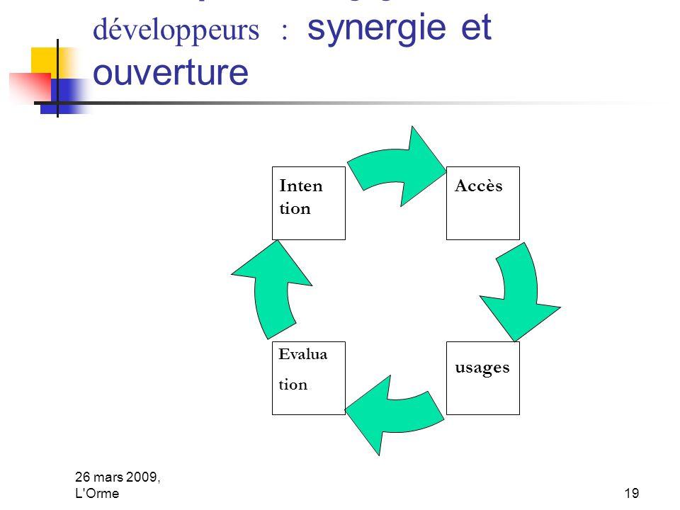 26 mars 2009, L'Orme19 Prérequis. Pédagogues et développeurs : synergie et ouverture Inten tion Accès Evalua tion usages