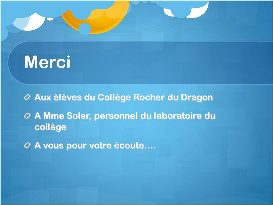 Merci Aux élèves du Collège Rocher du Dragon A Mme Soler, personnel du laboratoire du collège A vous pour votre écoute….