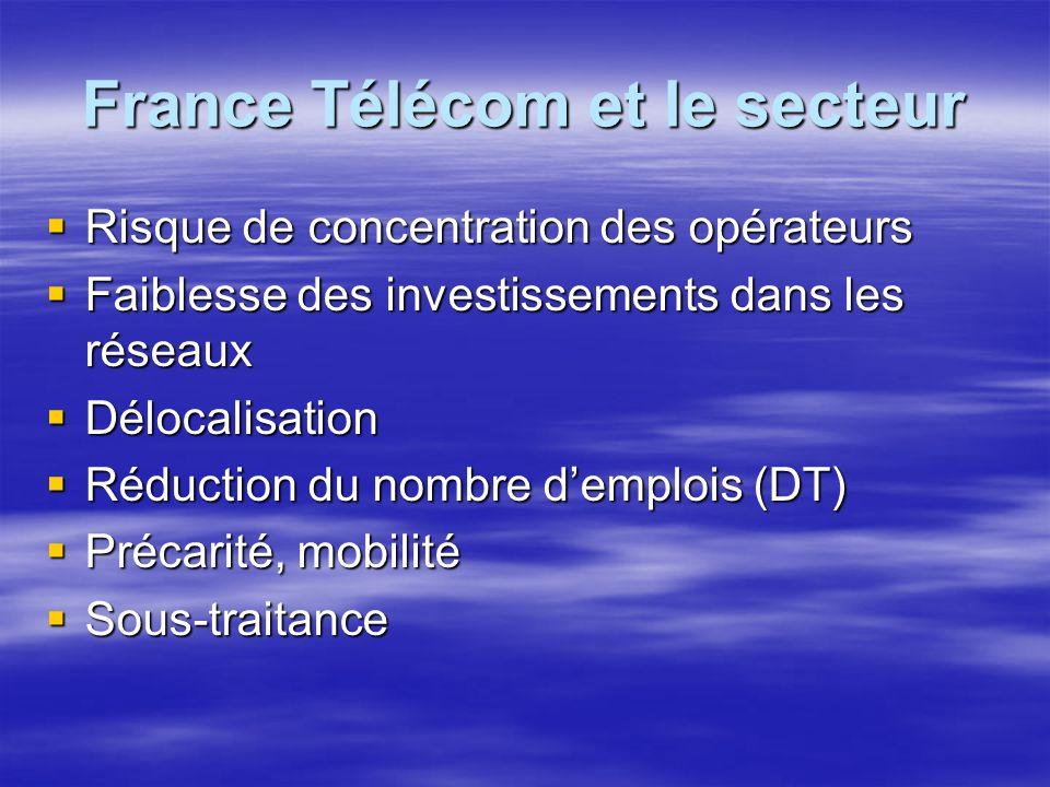 France Télécom et le secteur Risque de concentration des opérateurs Risque de concentration des opérateurs Faiblesse des investissements dans les réseaux Faiblesse des investissements dans les réseaux Délocalisation Délocalisation Réduction du nombre demplois (DT) Réduction du nombre demplois (DT) Précarité, mobilité Précarité, mobilité Sous-traitance Sous-traitance