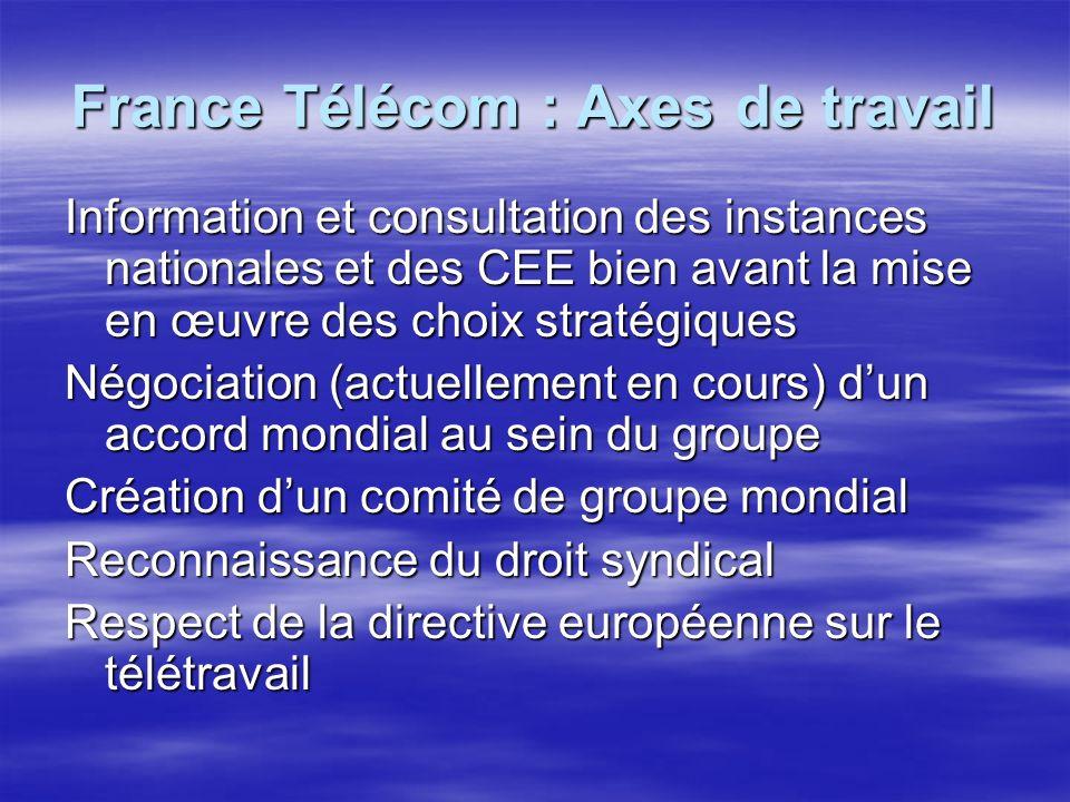 France Télécom : Axes de travail Information et consultation des instances nationales et des CEE bien avant la mise en œuvre des choix stratégiques Négociation (actuellement en cours) dun accord mondial au sein du groupe Création dun comité de groupe mondial Reconnaissance du droit syndical Respect de la directive européenne sur le télétravail