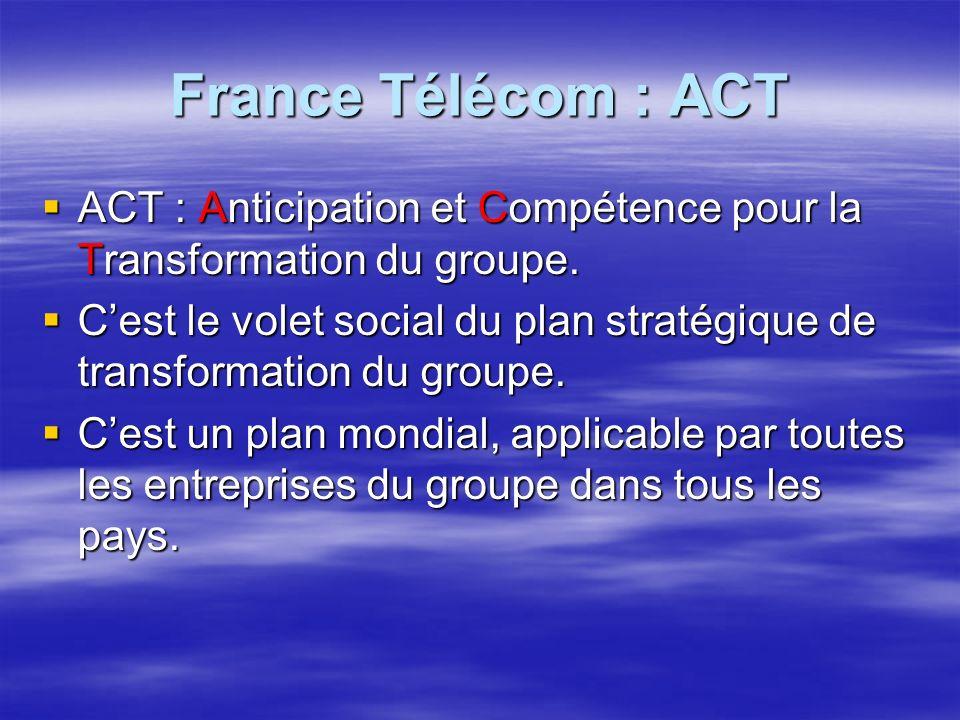 France Télécom : ACT ACT : Anticipation et Compétence pour la Transformation du groupe.