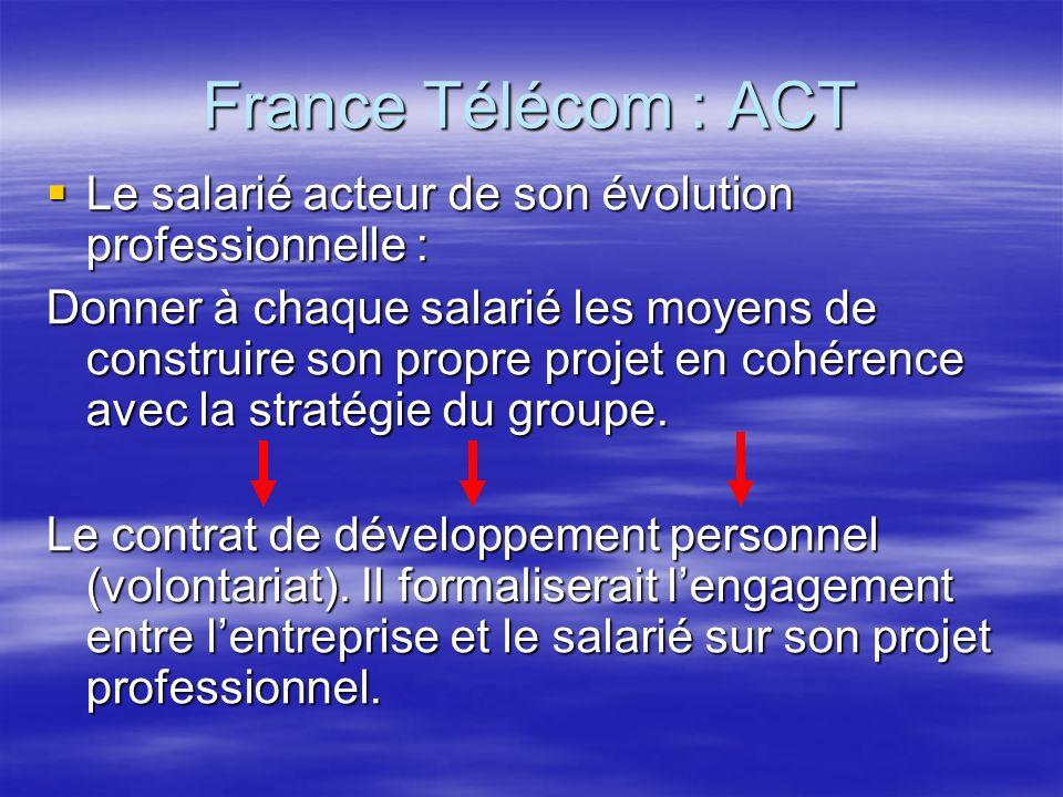 France Télécom : ACT Le salarié acteur de son évolution professionnelle : Le salarié acteur de son évolution professionnelle : Donner à chaque salarié les moyens de construire son propre projet en cohérence avec la stratégie du groupe.