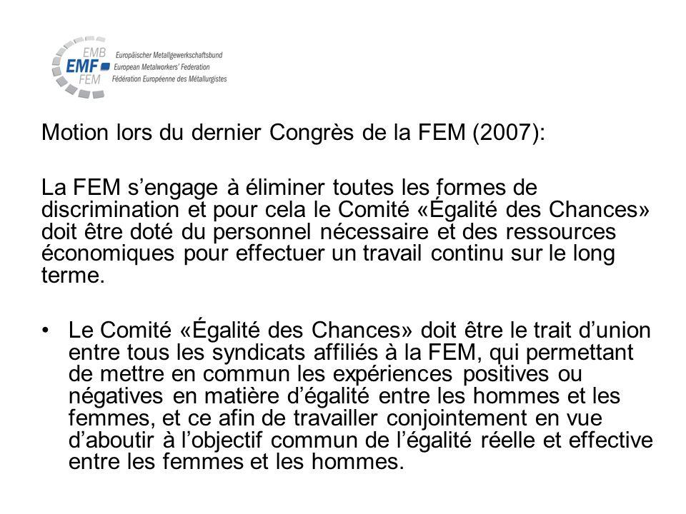 Motion lors du dernier Congrès de la FEM (2007): La FEM sengage à éliminer toutes les formes de discrimination et pour cela le Comité «Égalité des Cha