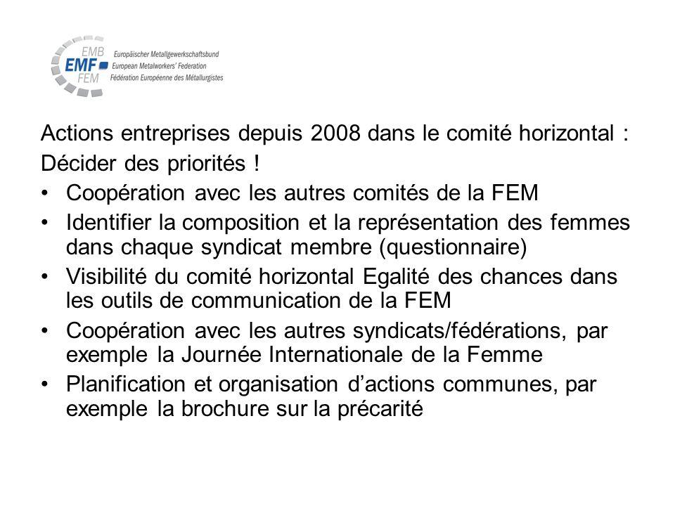 Actions entreprises depuis 2008 dans le comité horizontal : Décider des priorités .