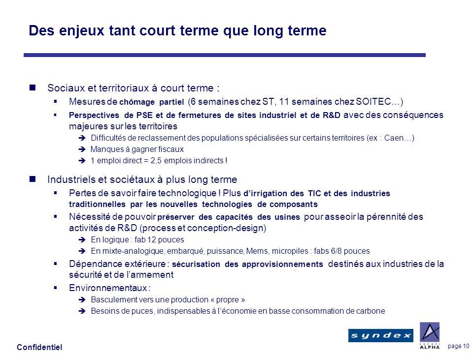 Confidentiel page 10 Des enjeux tant court terme que long terme Sociaux et territoriaux à court terme : Mesures de chômage partiel (6 semaines chez ST